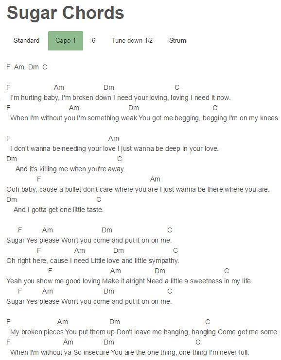 Capo 1 Maroon 5 - Sugar Chords | chords.tv/maroon-5-sugar-ch… | Flickr