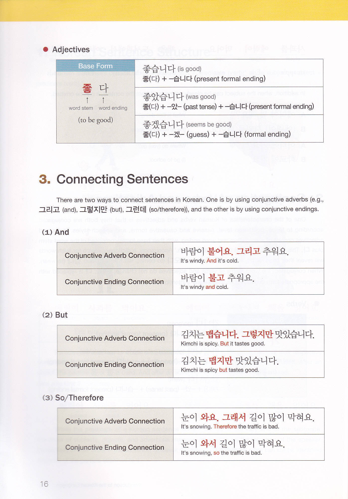 1-intro3 Korean grammar in use- beginning