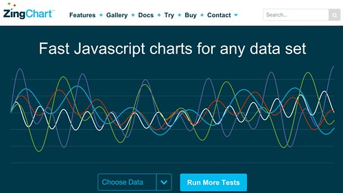 ZingChart: JavaScript charts with the features you need_0jezb