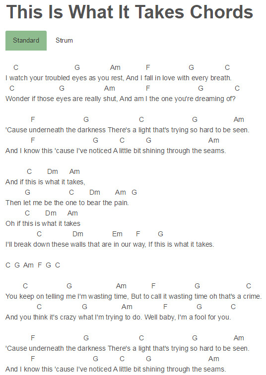 Guitar : guitar chords for stitches Guitar Chords For as well as ...
