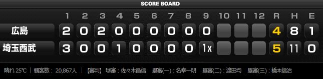 試合トップ   埼玉西武ライオンズ オフィシャルサイト (7)