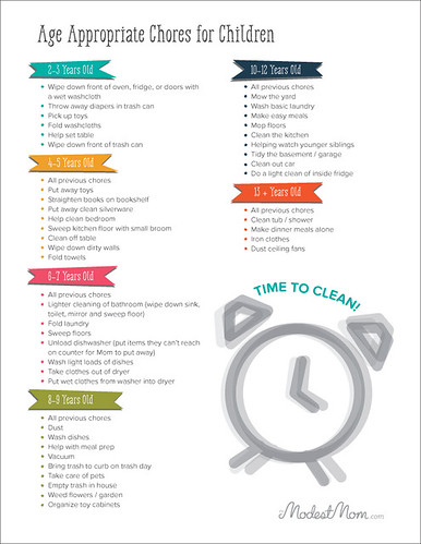 Age-Appropriate Chores for Children (Image from The Modest Mom)