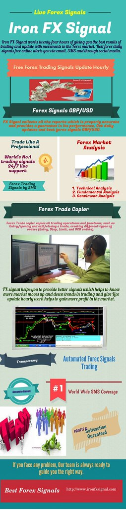 Best live trading signals