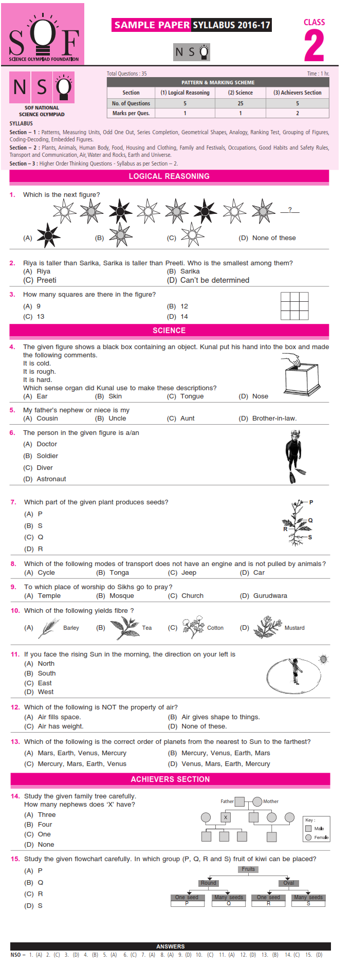 nso syllabus Syllabus of online test series target : 20th nso academic session : [2017-2018] logical reasoning science topic wise worksheet-1 patterns, analogy & classification work , force and energy, earth and universe.