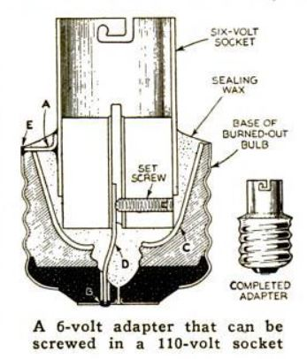 1937 Popular Science -a homemade socket adapter for a camping trailer that enables both 6- and 110-volt bulbs to be used in the 100-volt electric sockets so that the trailer needs only one set of wining for city electric current and storage battery current from the car.